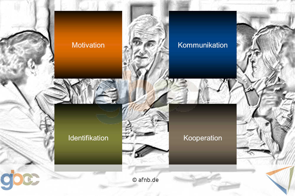 Teamarbeit und Kommunikation1