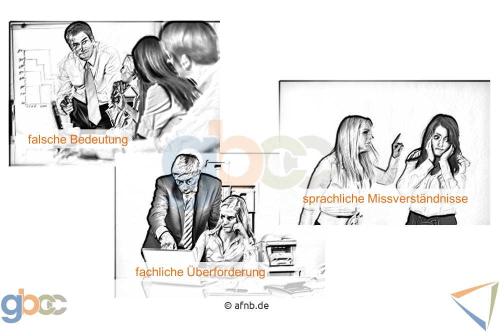 Teamarbeit und Kommunikation3