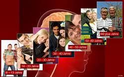 Gehirnforschung: Neuromarketing_II_1