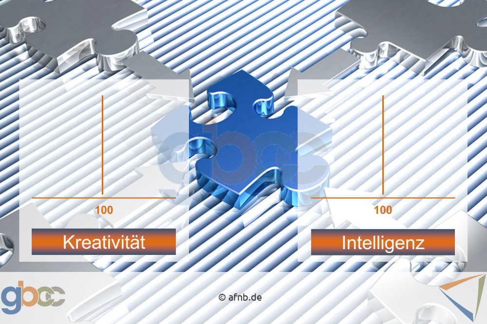 Verhältnis Kreativität und Intelligenz visualisiert