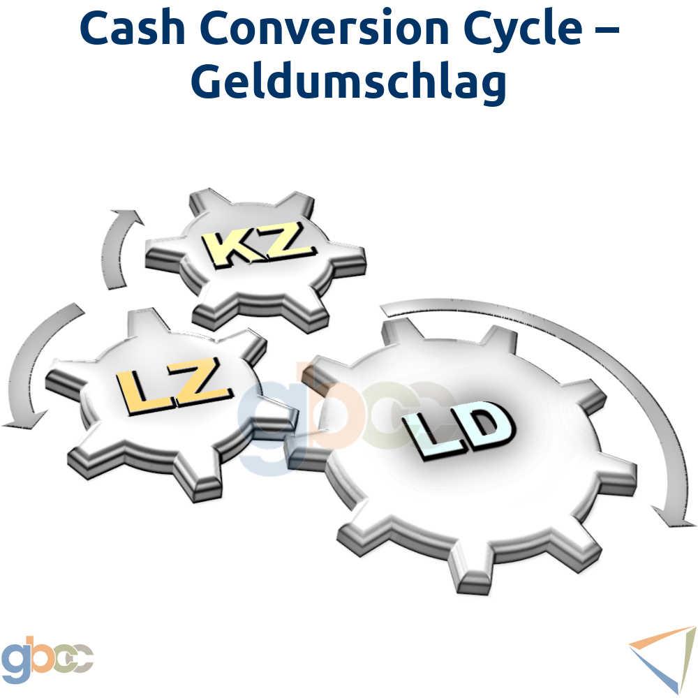 cash conversion cycle – Geldumschlag