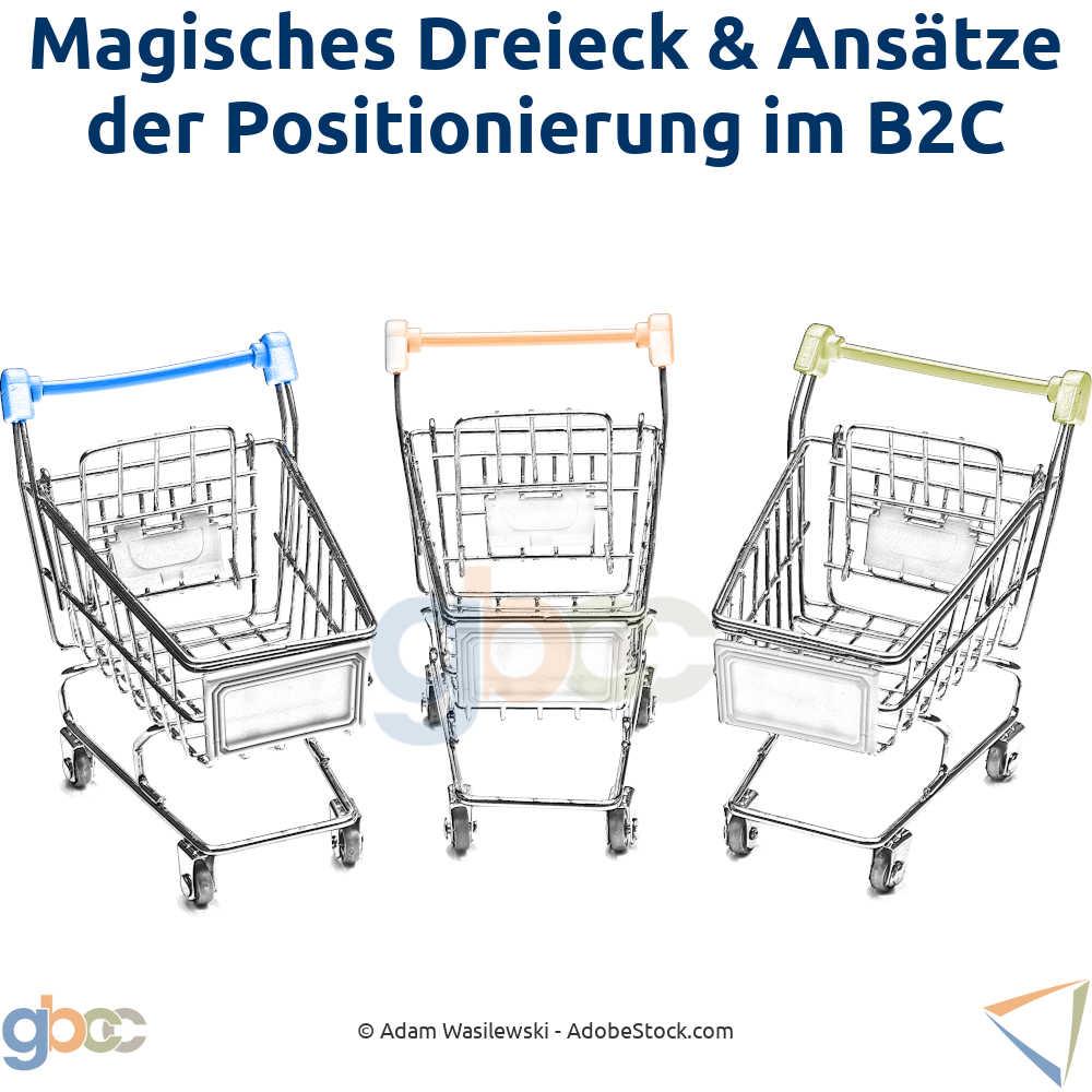 Magisches Dreieck & Unternehmenspositionierung (B2C)