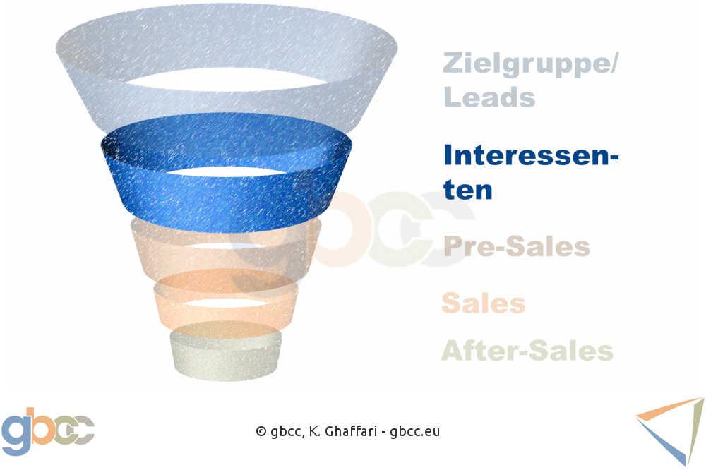 Sales Funnel Schritt 2